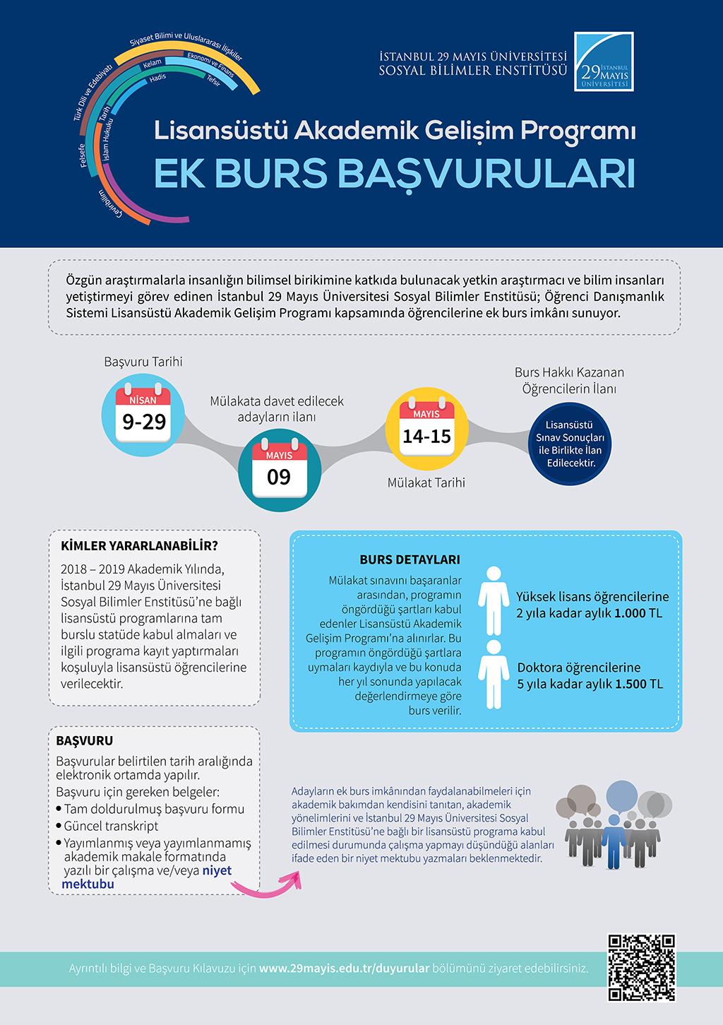 İstanbul 29 Mayıs Üniversitesi Lisansüstü Akademik Gelişim Programı EK Burs Başvuruları Afişi
