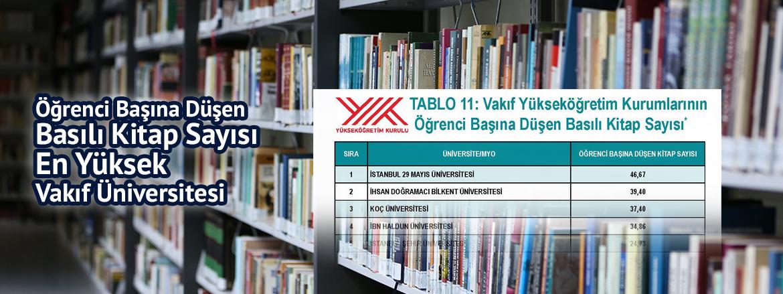 Öğrenci Başına Düşen Basılı Kitap Sayısı En Yüksek Vakıf Üniversitesi